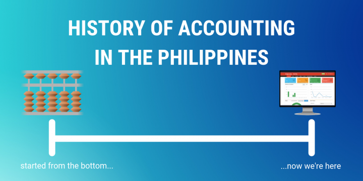 Little Known Facts: History of Accounting Timeline